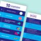 Infographic onderwijs competenties